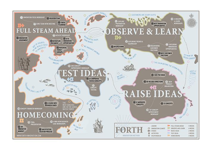 FORTH Innovation Map - Slider 2